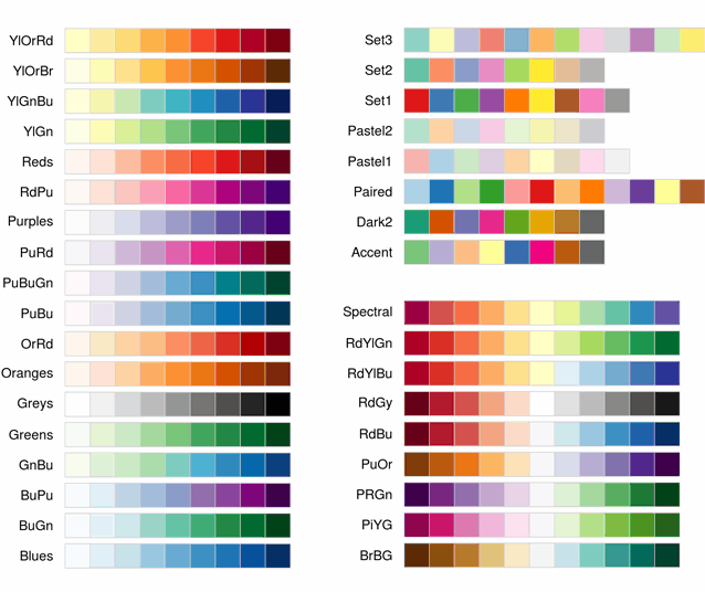 color brewer color schemes